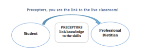 Perceptors, you are the link to the live classroom